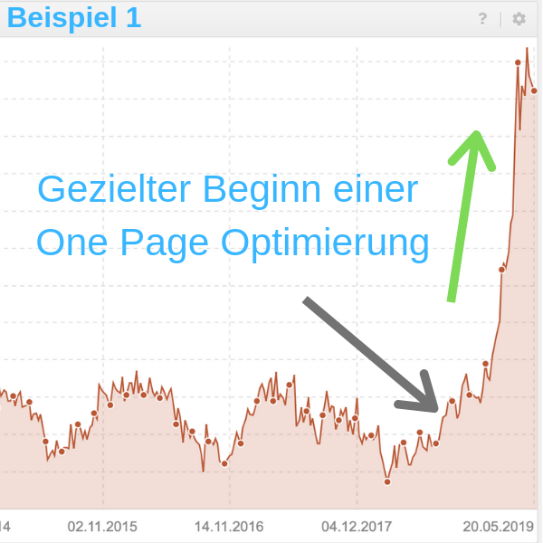 SEO onpage optimierung