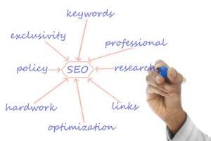 10 ultimative SEO-Regeln, die Ihre Webseite erfolgreicher machen